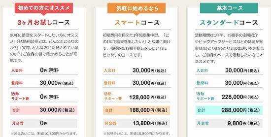 関西ブライダルの料金